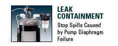 Leak Containment, Stop Spills Caused by Pump Diaphragm Failure